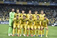 Рейтинг ФИФА: сборная Украины сохранила 24-е место