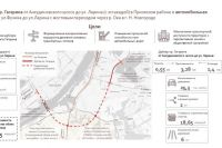 Схема дублера проспекта Гагарина в Нижнем Новгороде