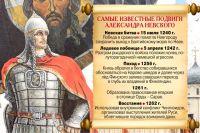 Мощи великого полководца были открыты в 1381 году – после Куликовской битвы. Тогда же его впервые официально начали называть святым, а в 1547 году канонизировали на уровне всей Русской церкви.
