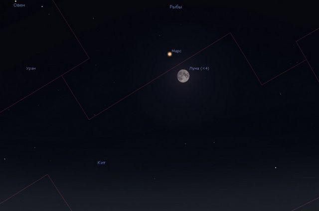 .Жители Башкирии смогут увидеть сближение Луны и Марса в середине апреля