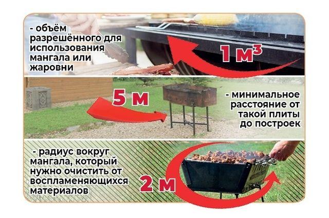 Сосиски на костре уже не пожаришь, но шашлык на мангале никто не отменял. Правда, с соблюдением мер безопасности.