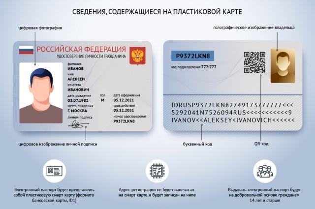Ямальцы смогут получать электронные паспорта с 2023 года