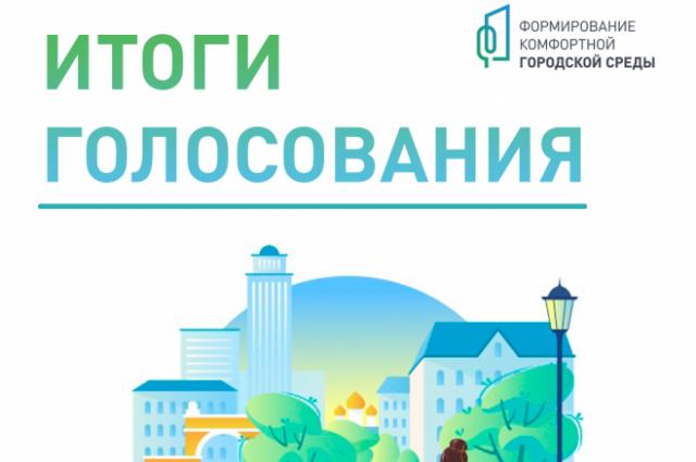 Почти 300 тысяч саратовцев проголосовали за объекты благоустройства